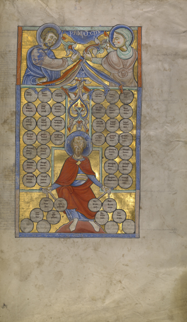 Table of Affinity; Unknown; Paris, France; about 1170–1180; Tempera colors, gold leaf, and ink on parchment; Leaf: 44.3 × 29.1 cm (17 7/16 × 11 7/16 in.); Ms. Ludwig XIV 2 (83.MQ.163), fol. 228; The J. Paul Getty Museum, Los Angeles, Ms. Ludwig XIV 2, fol. 228; Rights Statement: No Copyright - United States