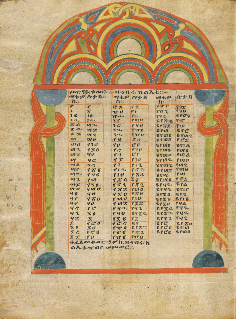 Canon Table Page; Unknown; Ethiopia; about 1504 - 1505; Tempera on parchment; Leaf: 34.5 × 26.5 cm (13 9/16 × 10 7/16 in.); Ms. 102 (2008.15), fol. 21v; The J. Paul Getty Museum, Los Angeles, Ms. 102, fol. 21v; Rights Statement: No Copyright - United States